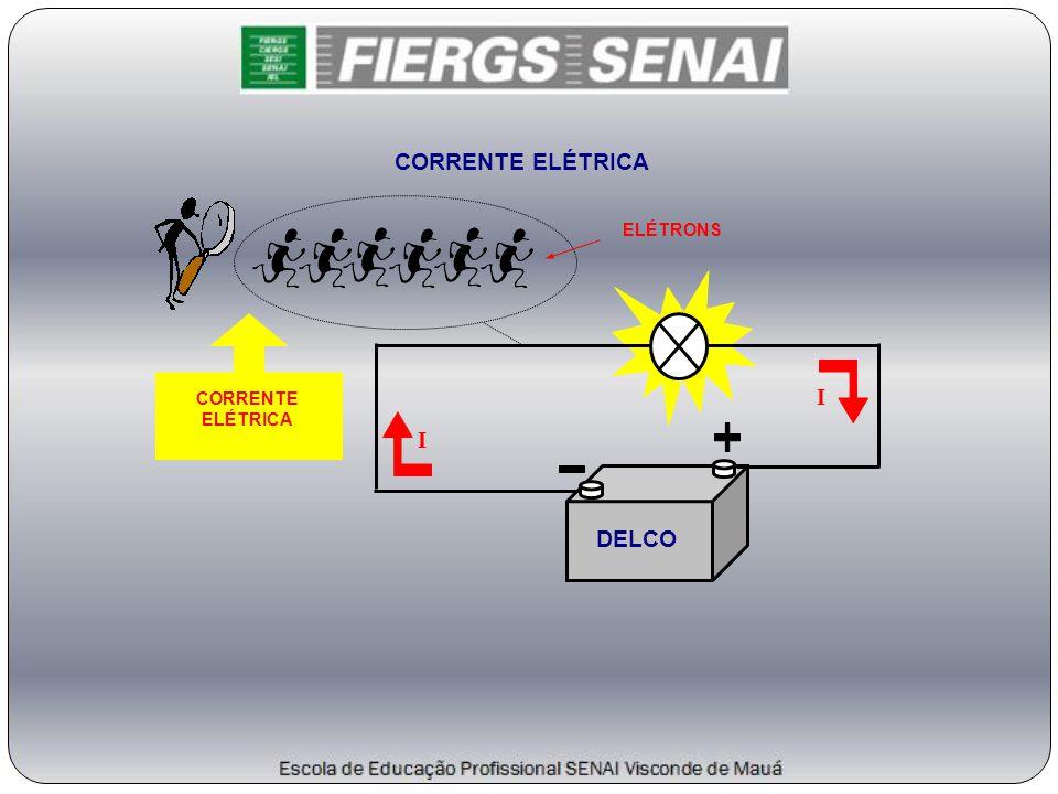 DELCO CORRENTE ELÉTRICA I I ELÉTRONS