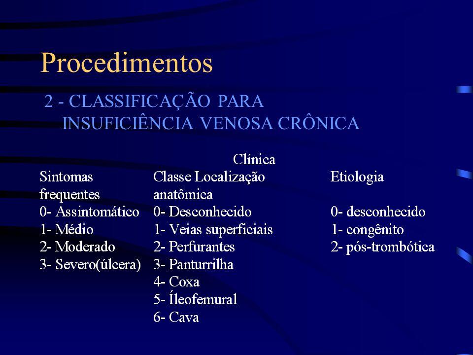 Procedimentos 2 - CLASSIFICAÇÃO PARA INSUFICIÊNCIA VENOSA CRÔNICA