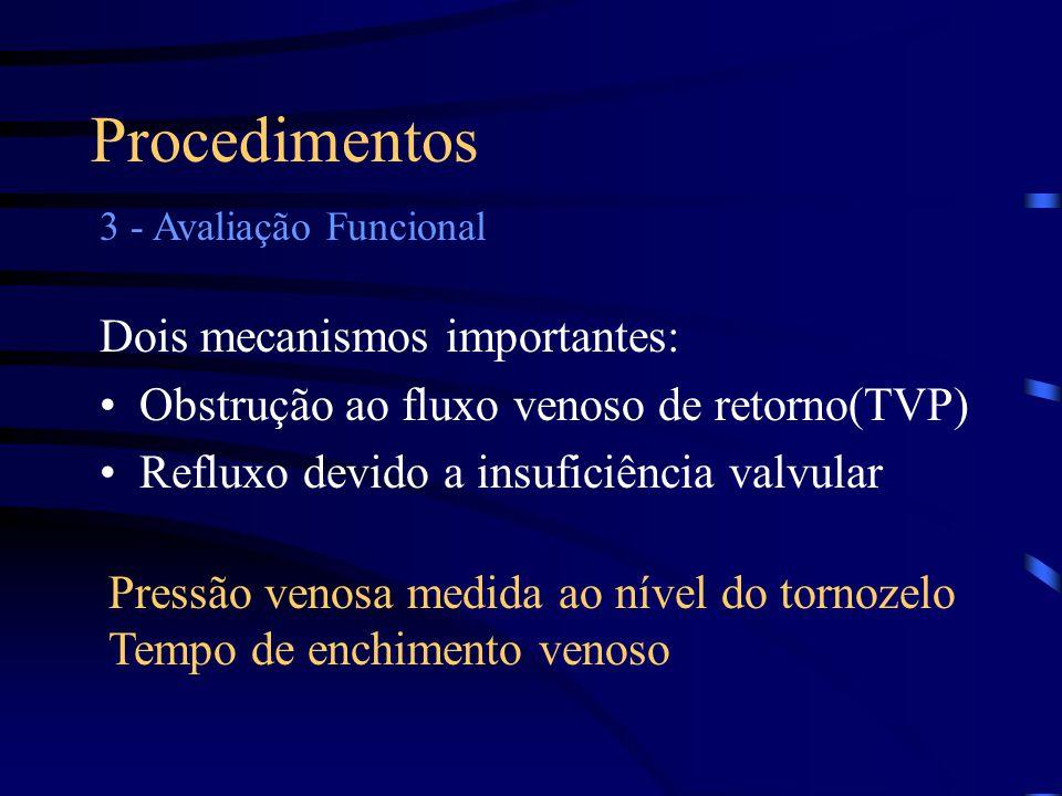 Procedimentos Dois mecanismos importantes: •Obstrução ao fluxo venoso de retorno(TVP) •Refluxo devido a insuficiência valvular 3 - Avaliação Funcional Pressão venosa medida ao nível do tornozelo Tempo de enchimento venoso