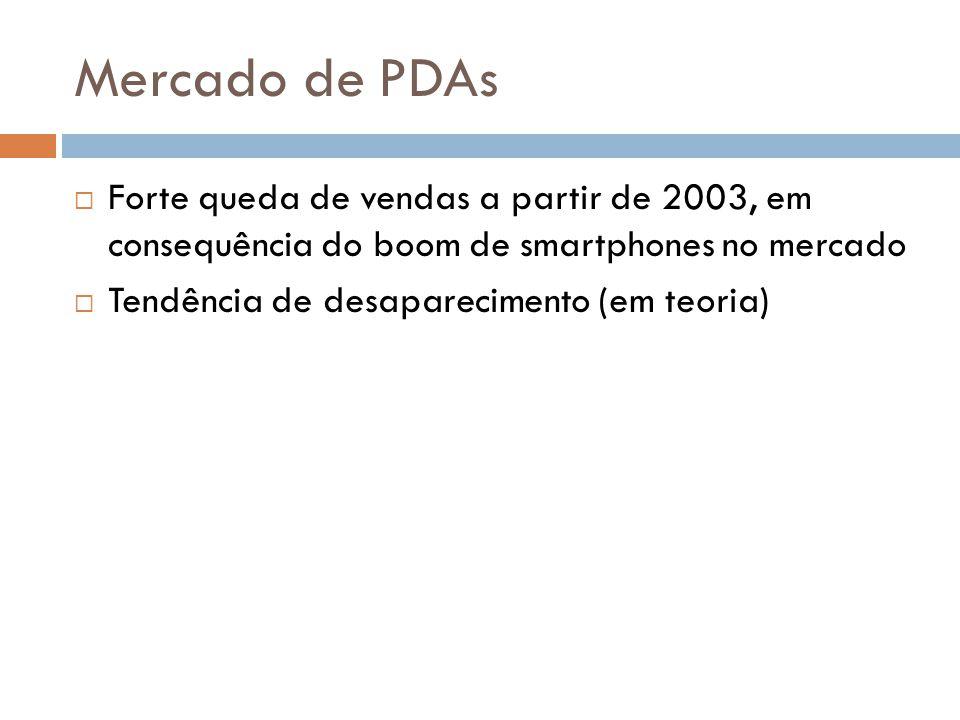  Forte queda de vendas a partir de 2003, em consequência do boom de smartphones no mercado  Tendência de desaparecimento (em teoria)