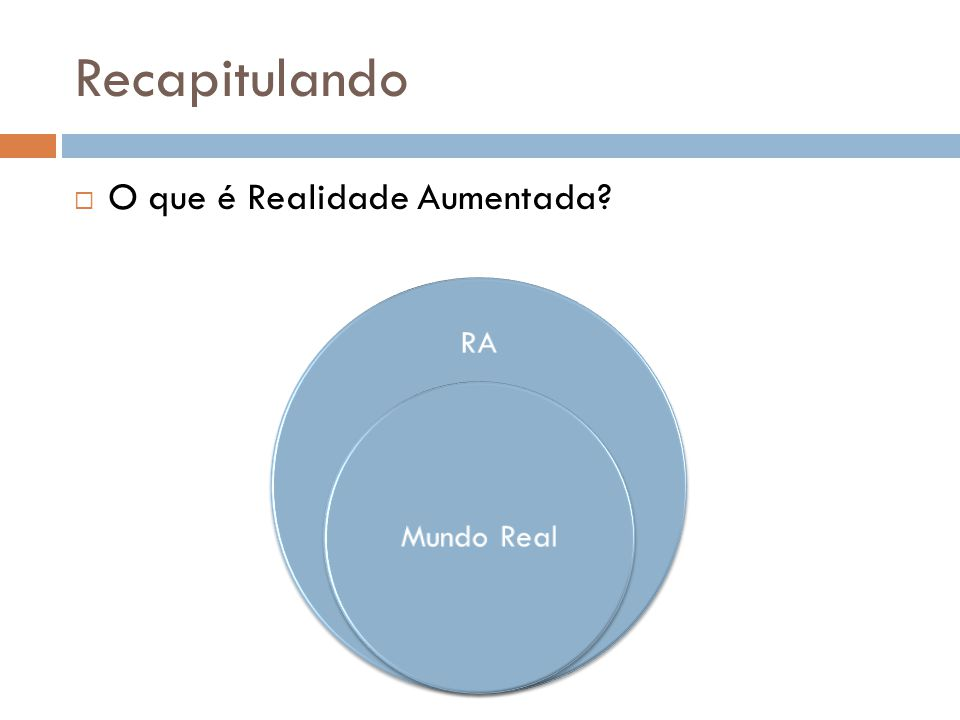 Recapitulando  O que é Realidade Aumentada? RA Mundo Real