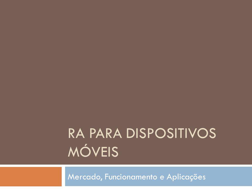RA PARA DISPOSITIVOS MÓVEIS Mercado, Funcionamento e Aplicações