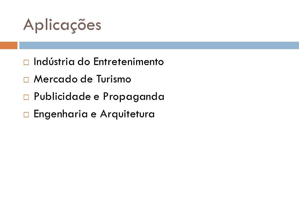 Aplicações  Indústria do Entretenimento  Mercado de Turismo  Publicidade e Propaganda  Engenharia e Arquitetura