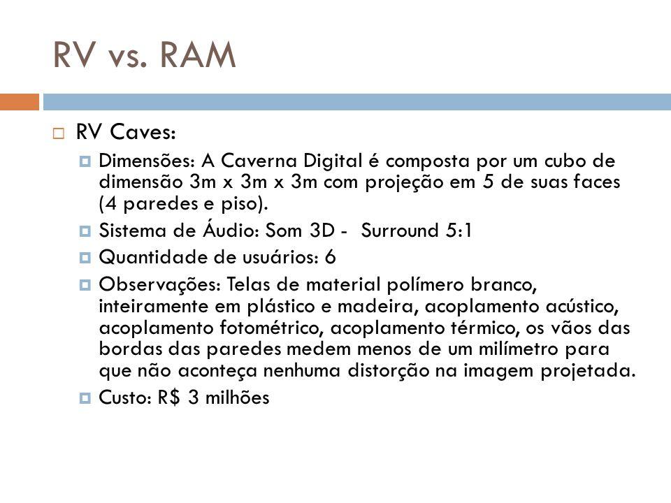 RV vs. RAM  RV Caves:  Dimensões: A Caverna Digital é composta por um cubo de dimensão 3m x 3m x 3m com projeção em 5 de suas faces (4 paredes e pis