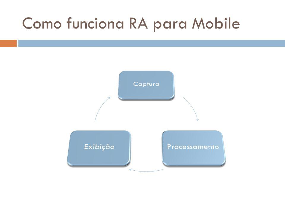 Como funciona RA para Mobile