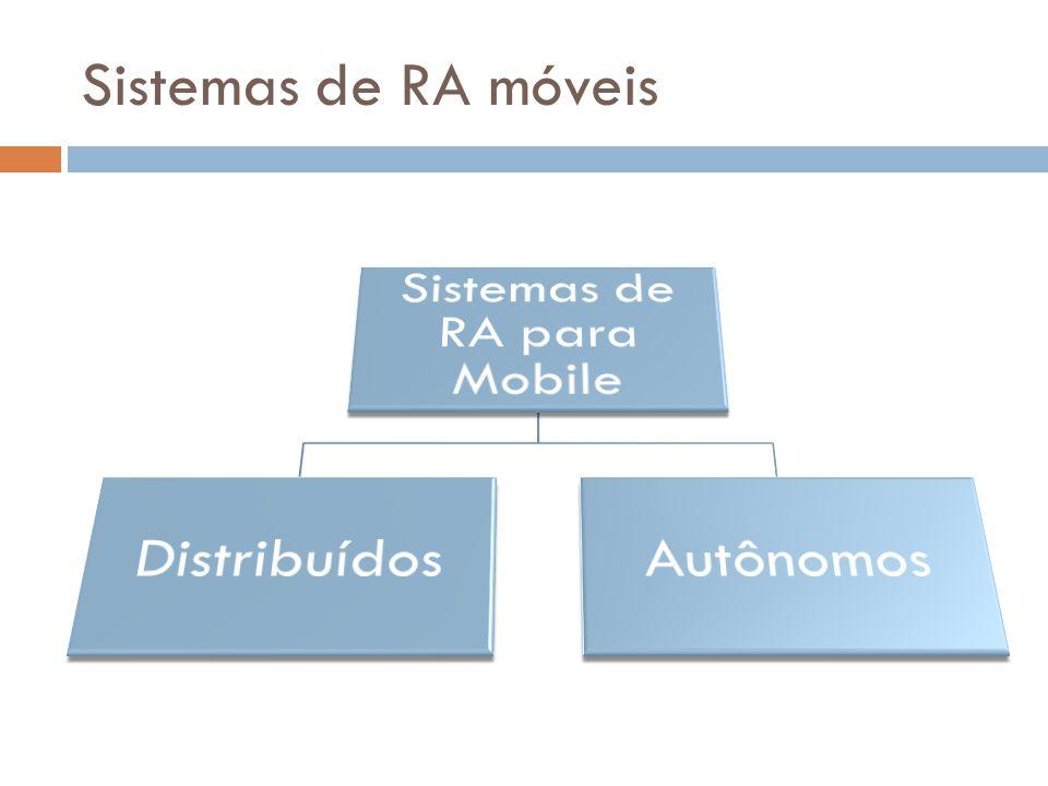 Sistemas de RA móveis