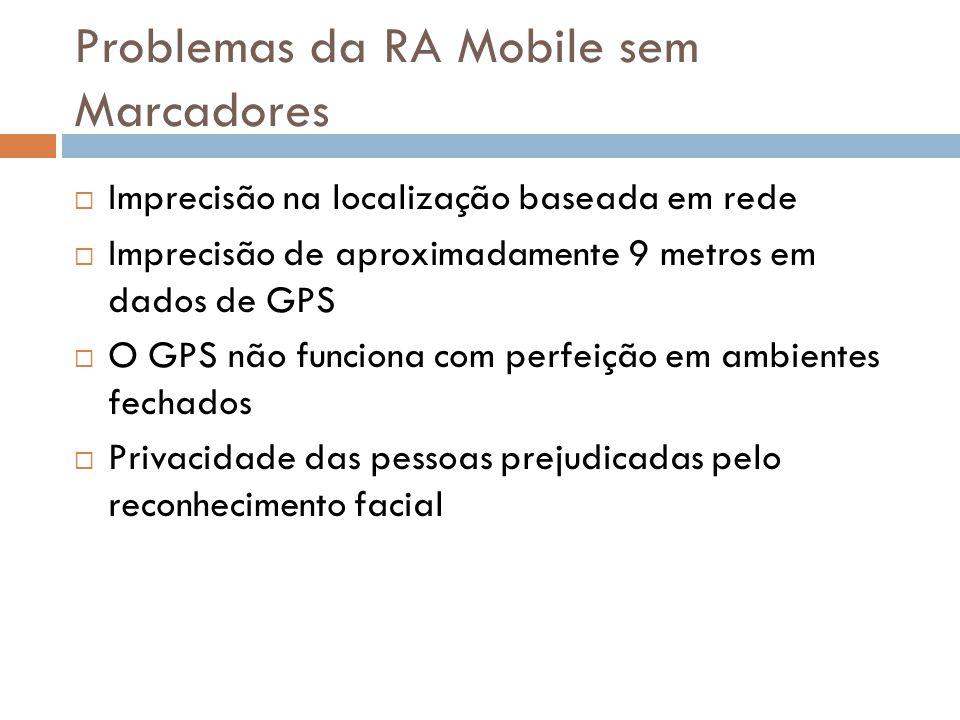 Problemas da RA Mobile sem Marcadores  Imprecisão na localização baseada em rede  Imprecisão de aproximadamente 9 metros em dados de GPS  O GPS não