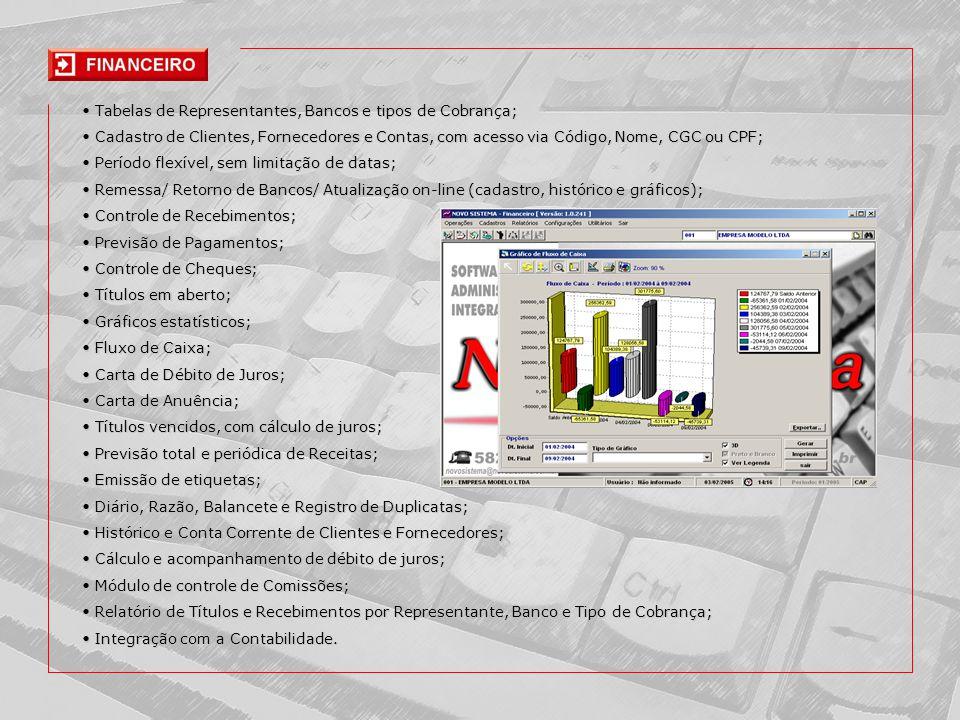 • Tabelas de Representantes, Bancos e tipos de Cobrança; • Cadastro de Clientes, Fornecedores e Contas, com acesso via Código, Nome, CGC ou CPF; • Período flexível, sem limitação de datas; • Remessa/ Retorno de Bancos/ Atualização on-line (cadastro, histórico e gráficos); • Controle de Recebimentos; • Previsão de Pagamentos; • Controle de Cheques; • Títulos em aberto; • Gráficos estatísticos; • Fluxo de Caixa; • Carta de Débito de Juros; • Carta de Anuência; • Títulos vencidos, com cálculo de juros; • Previsão total e periódica de Receitas; • Emissão de etiquetas; • Diário, Razão, Balancete e Registro de Duplicatas; • Histórico e Conta Corrente de Clientes e Fornecedores; • Cálculo e acompanhamento de débito de juros; • Módulo de controle de Comissões; • Relatório de Títulos e Recebimentos por Representante, Banco e Tipo de Cobrança; • Integração com a Contabilidade.