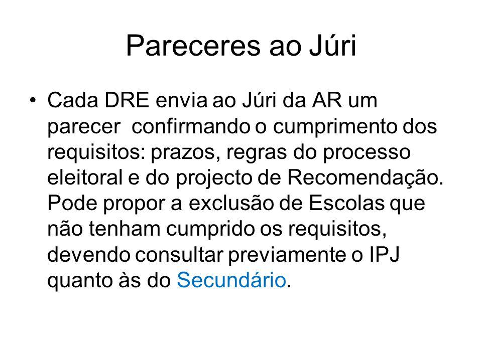 Pareceres ao Júri •Cada DRE envia ao Júri da AR um parecer confirmando o cumprimento dos requisitos: prazos, regras do processo eleitoral e do projecto de Recomendação.