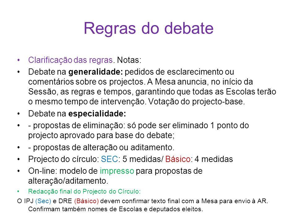 Regras do debate •Clarificação das regras.
