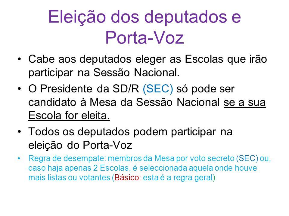 Eleição dos deputados e Porta-Voz •Cabe aos deputados eleger as Escolas que irão participar na Sessão Nacional.