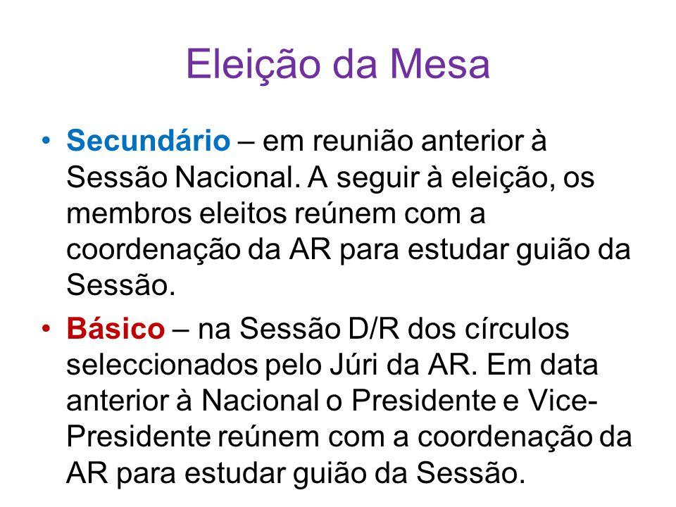Eleição da Mesa •Secundário – em reunião anterior à Sessão Nacional.