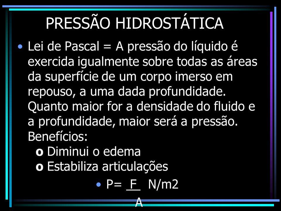 PRESSÃO HIDROSTÁTICA •Lei de Pascal = A pressão do líquido é exercida igualmente sobre todas as áreas da superfície de um corpo imerso em repouso, a u
