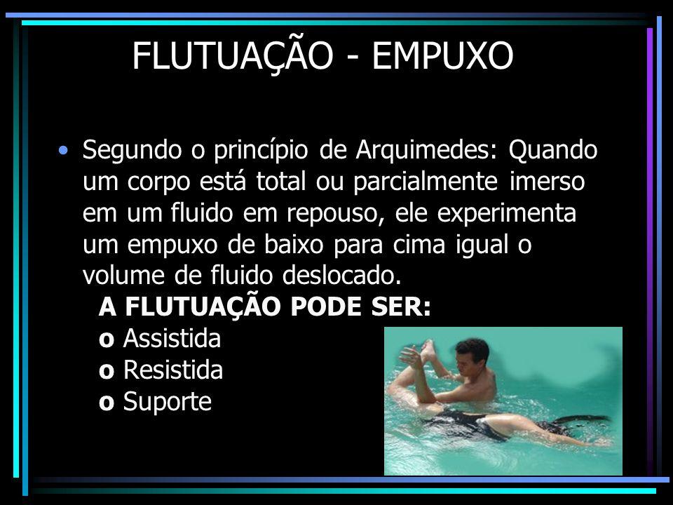 FLUTUAÇÃO - EMPUXO •Segundo o princípio de Arquimedes: Quando um corpo está total ou parcialmente imerso em um fluido em repouso, ele experimenta um e