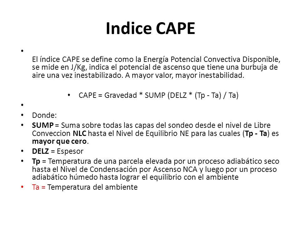 Indice CAPE • El índice CAPE se define como la Energía Potencial Convectiva Disponible, se mide en J/Kg, indica el potencial de ascenso que tiene una