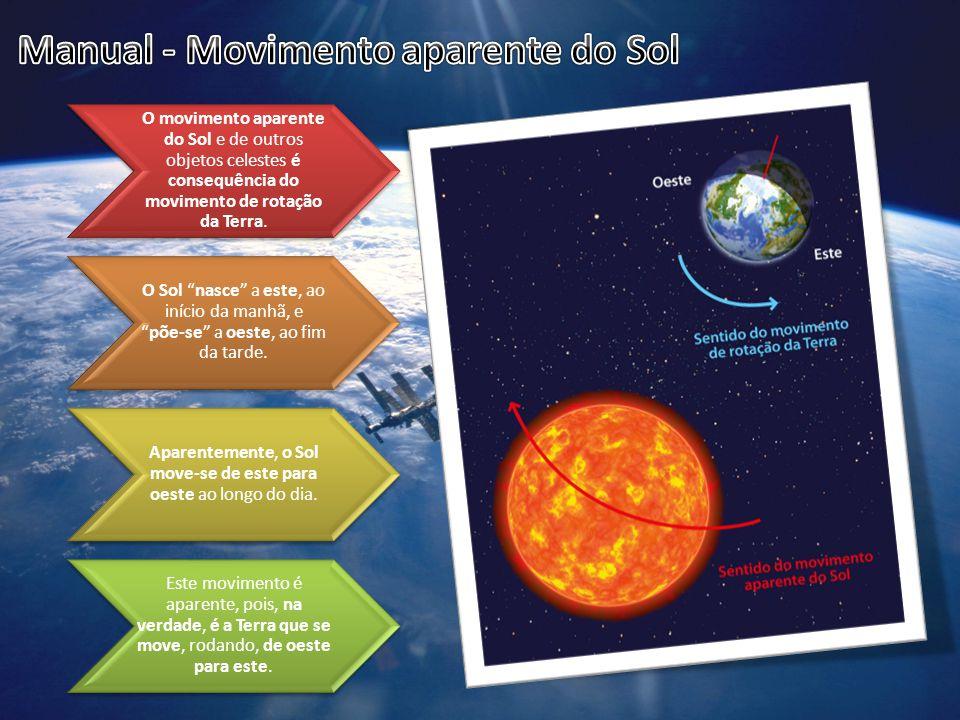 """O movimento aparente do Sol e de outros objetos celestes é consequência do movimento de rotação da Terra. O Sol """"nasce"""" a este, ao início da manhã, e"""