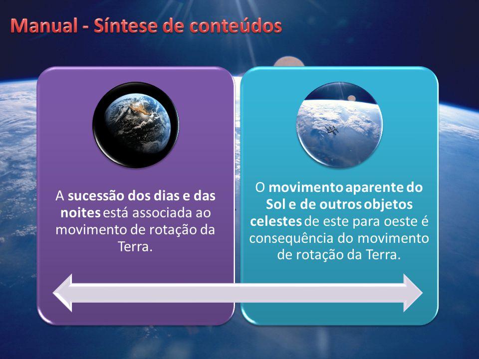 A sucessão dos dias e das noites está associada ao movimento de rotação da Terra. O movimento aparente do Sol e de outros objetos celestes de este par
