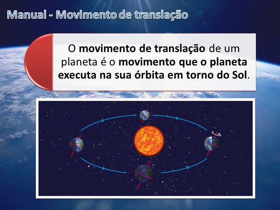 O movimento de translação de um planeta é o movimento que o planeta executa na sua órbita em torno do Sol.