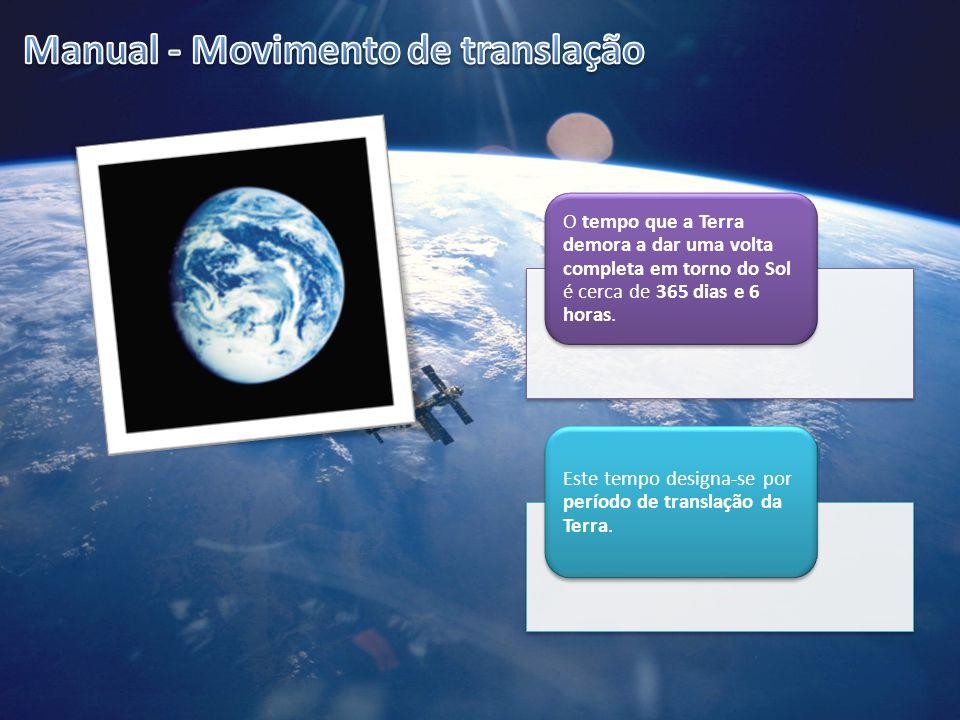 O movimento de rotação de um planeta é o movimento que o planeta executa em torno do seu eixo imaginário.