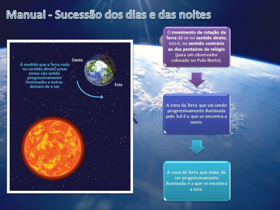 O movimento de rotação da Terra dá-se no sentido direto, isto é, no sentido contrário ao dos ponteiros do relógio (para um observador colocado no Polo