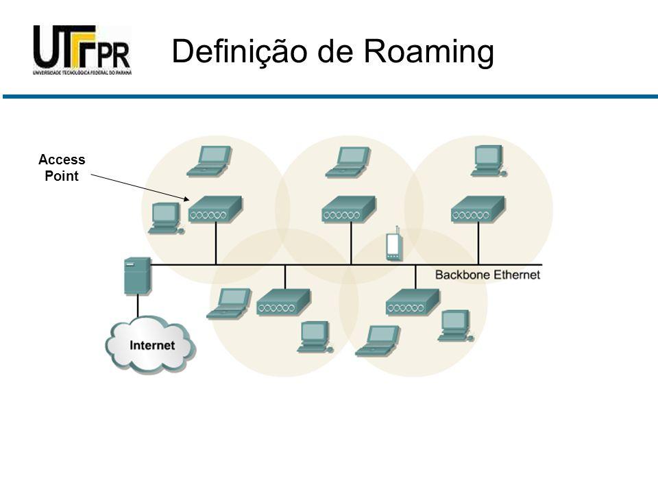 Access Point Definição de Roaming