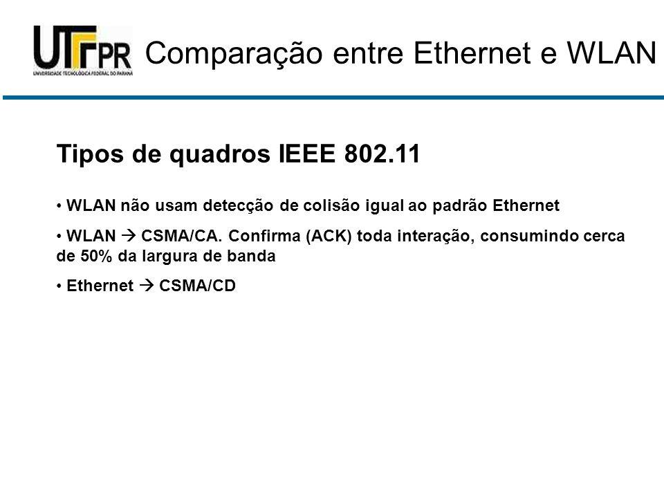 Tipos de quadros IEEE 802.11 • WLAN não usam detecção de colisão igual ao padrão Ethernet • WLAN  CSMA/CA. Confirma (ACK) toda interação, consumindo