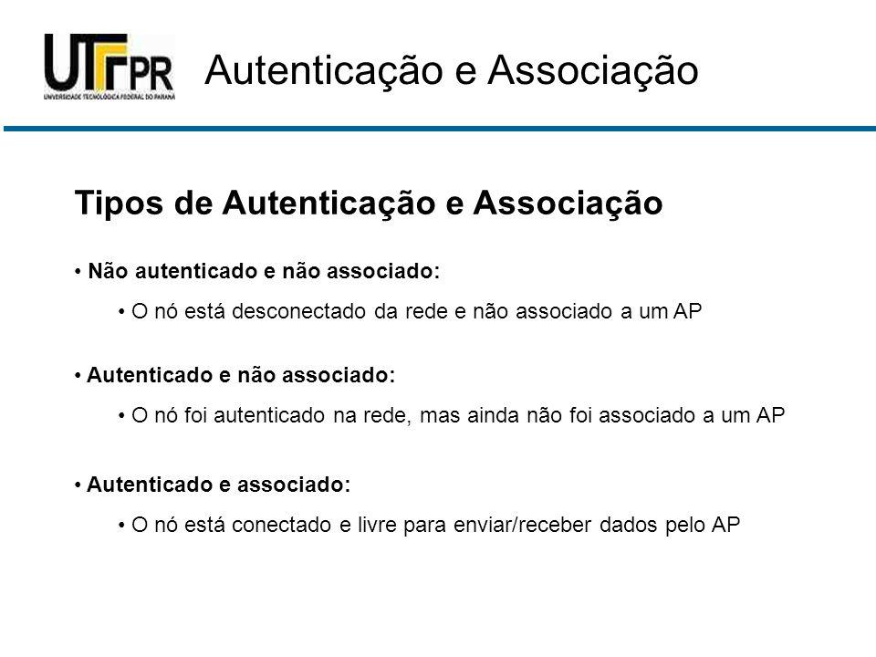 Tipos de Autenticação e Associação • Não autenticado e não associado: • O nó está desconectado da rede e não associado a um AP • Autenticado e não ass