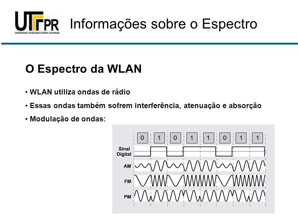 O Espectro da WLAN • WLAN utiliza ondas de rádio • Essas ondas também sofrem interferência, atenuação e absorção • Modulação de ondas: Informações sob