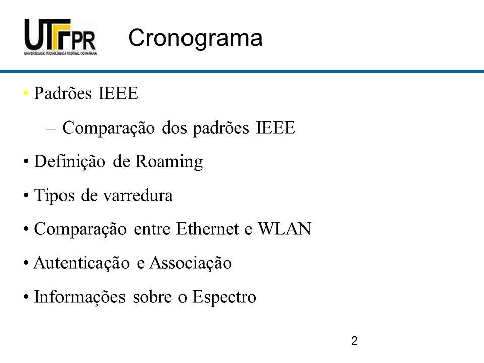 2 Cronograma • Padrões IEEE –Comparação dos padrões IEEE • Definição de Roaming • Tipos de varredura • Comparação entre Ethernet e WLAN • Autenticação
