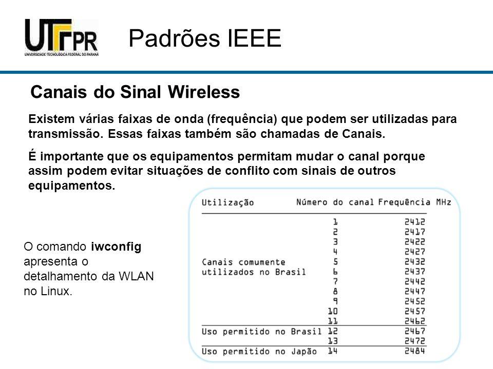 Canais do Sinal Wireless Existem várias faixas de onda (frequência) que podem ser utilizadas para transmissão. Essas faixas também são chamadas de Can