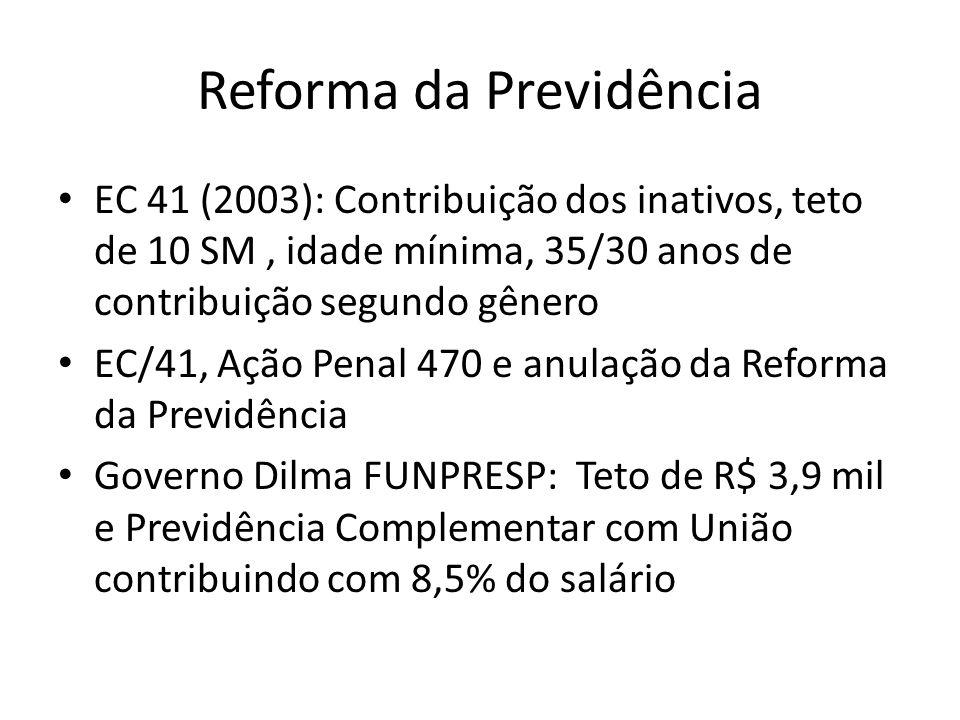 Programas de Governo • Bolsa Família: 0,46% PIB e atinge 50 milhões de Pessoas em 2012.