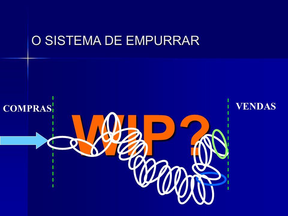 WIP? O SISTEMA DE EMPURRAR COMPRAS VENDAS
