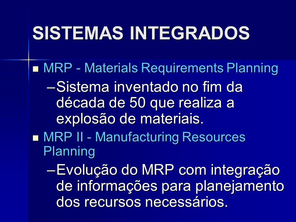 SISTEMAS INTEGRADOS  MRP - Materials Requirements Planning –Sistema inventado no fim da década de 50 que realiza a explosão de materiais.  MRP II -