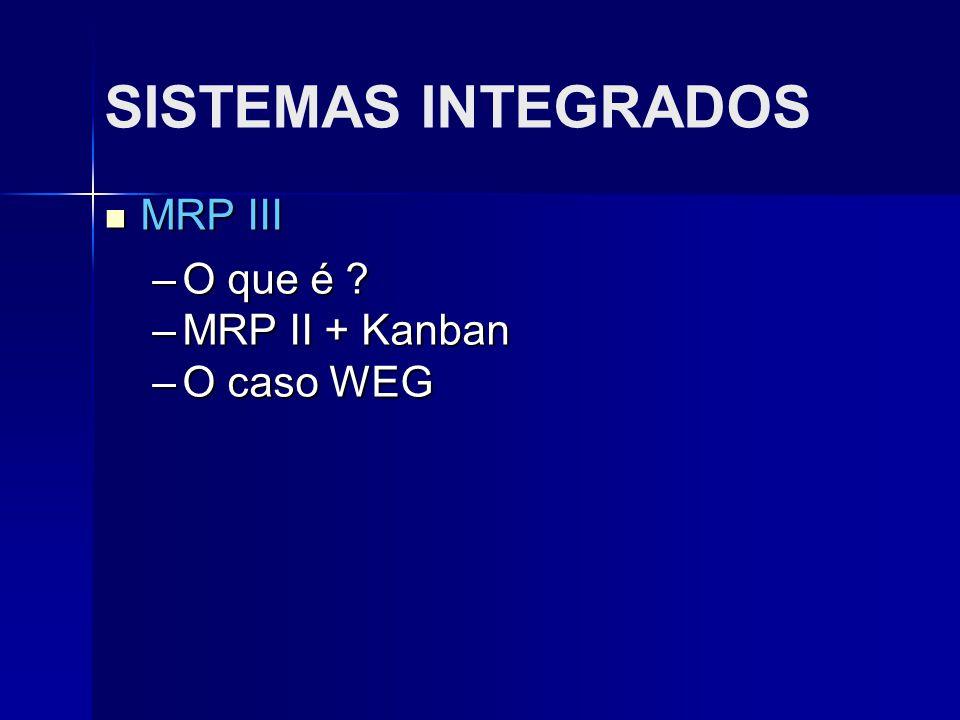 SISTEMAS INTEGRADOS  MRP III –O que é ? –MRP II + Kanban –O caso WEG