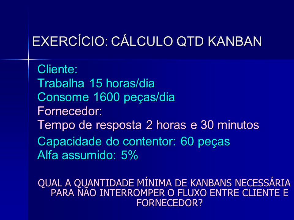 EXERCÍCIO: CÁLCULO QTD KANBAN Cliente: Trabalha 15 horas/dia Consome 1600 peças/dia Fornecedor: Tempo de resposta 2 horas e 30 minutos Capacidade do c