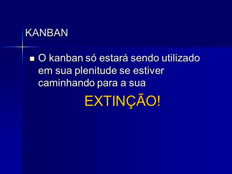 KANBAN  O kanban só estará sendo utilizado em sua plenitude se estiver caminhando para a sua EXTINÇÃO!