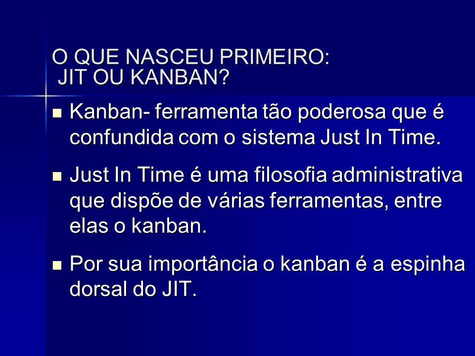 O QUE NASCEU PRIMEIRO: JIT OU KANBAN?  Kanban- ferramenta tão poderosa que é confundida com o sistema Just In Time.  Just In Time é uma filosofia ad