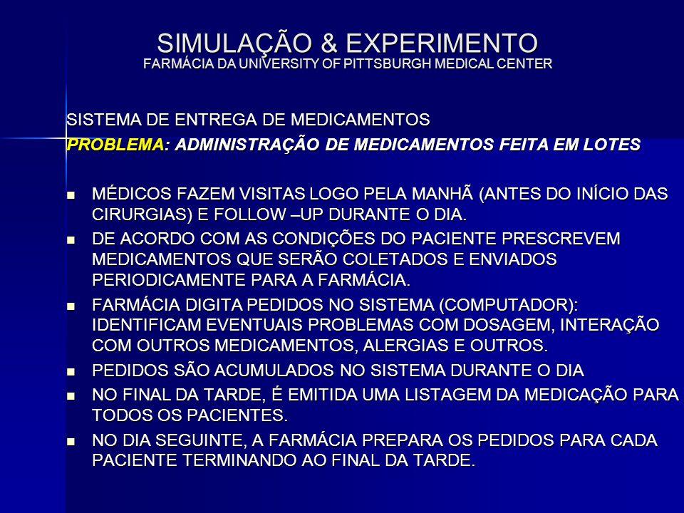 SIMULAÇÃO & EXPERIMENTO FARMÁCIA DA UNIVERSITY OF PITTSBURGH MEDICAL CENTER SISTEMA DE ENTREGA DE MEDICAMENTOS PROBLEMA: ADMINISTRAÇÃO DE MEDICAMENTOS