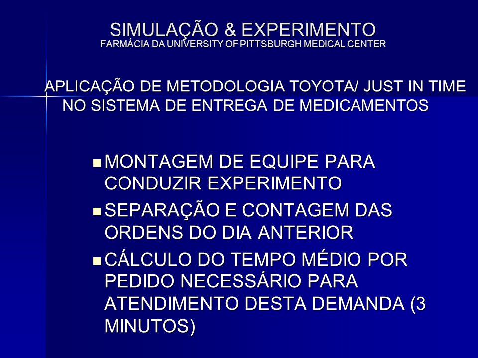 SIMULAÇÃO & EXPERIMENTO FARMÁCIA DA UNIVERSITY OF PITTSBURGH MEDICAL CENTER APLICAÇÃO DE METODOLOGIA TOYOTA/ JUST IN TIME NO SISTEMA DE ENTREGA DE MED