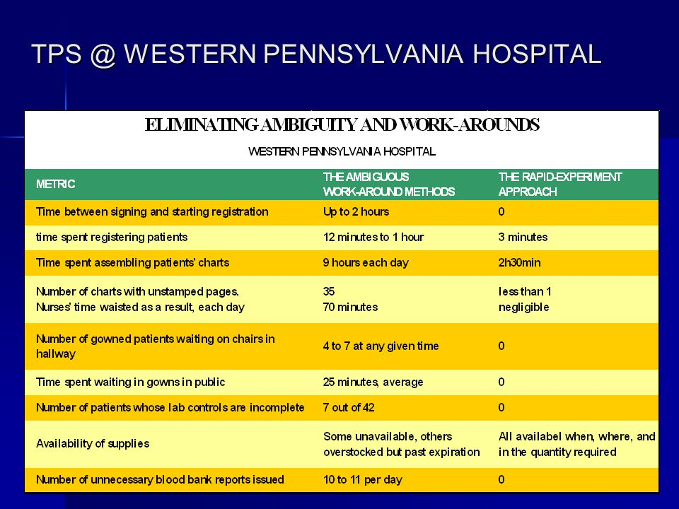 TPS @ WESTERN PENNSYLVANIA HOSPITAL