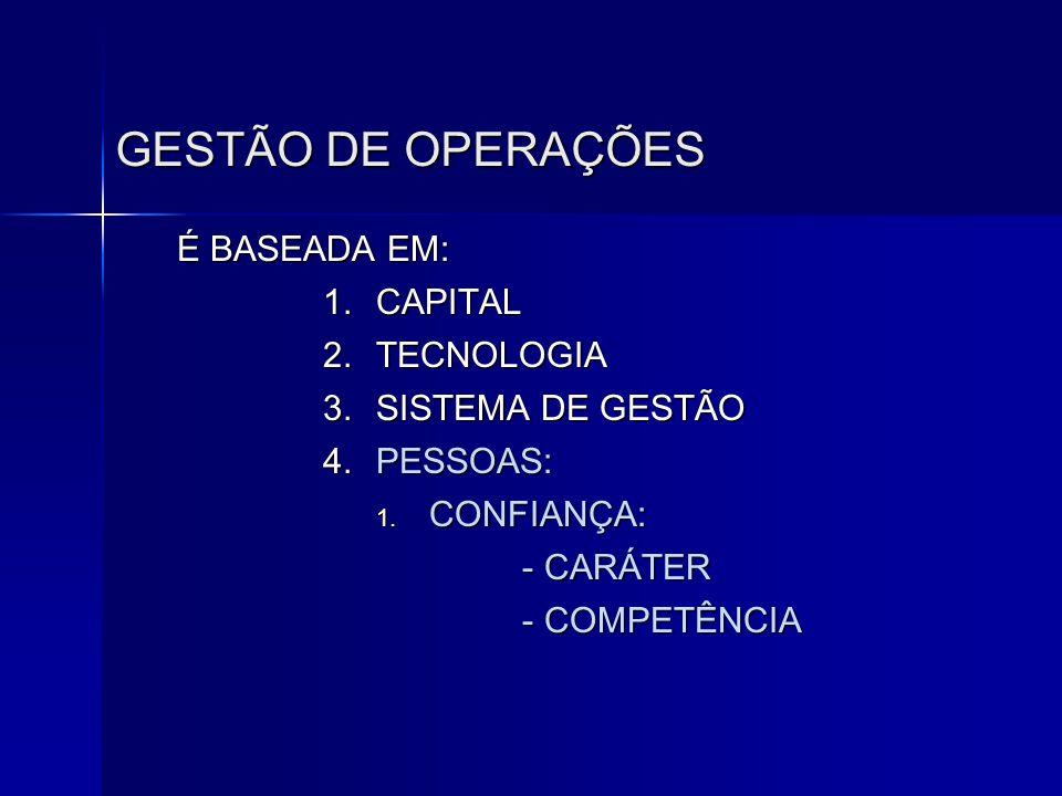 GESTÃO DE OPERAÇÕES É BASEADA EM: 1.CAPITAL 2.TECNOLOGIA 3.SISTEMA DE GESTÃO 4.PESSOAS: 1. CONFIANÇA: - CARÁTER - CARÁTER - COMPETÊNCIA - COMPETÊNCIA