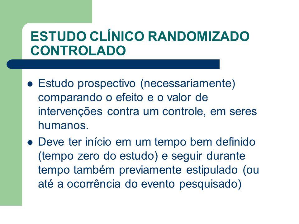 ESTUDO CLÍNICO RANDOMIZADO CONTROLADO  Estudo prospectivo (necessariamente) comparando o efeito e o valor de intervenções contra um controle, em sere
