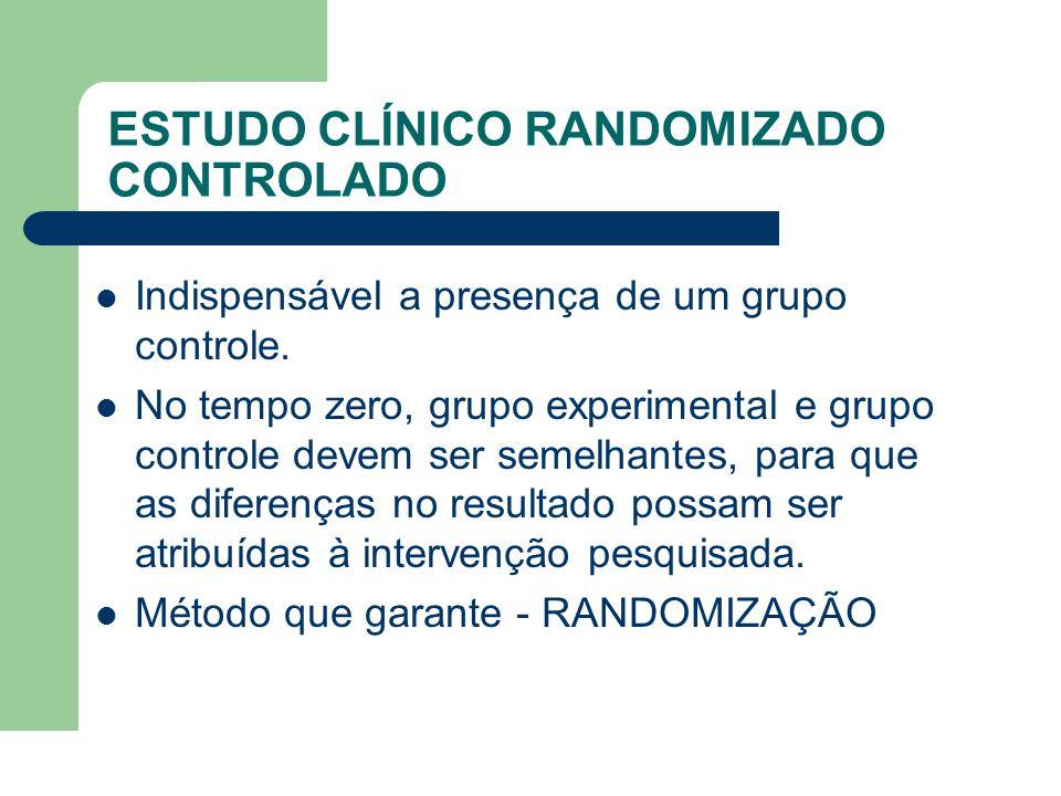 ESTUDO CLÍNICO RANDOMIZADO CONTROLADO  Randomização – Processo pelo qual cada paciente tem a mesma chance de ser alocado para um grupo ou outro.