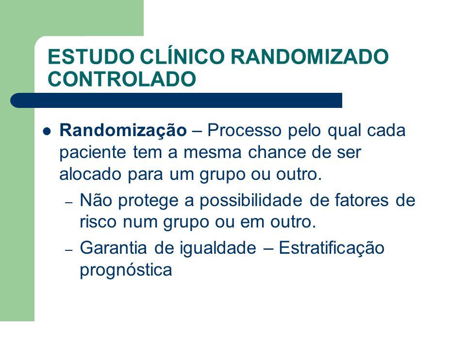 ESTUDO CLÍNICO RANDOMIZADO CONTROLADO  Randomização – Processo pelo qual cada paciente tem a mesma chance de ser alocado para um grupo ou outro. – Nã