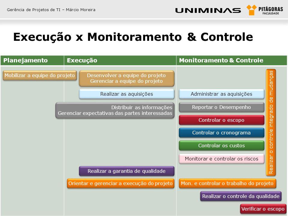 Gerência de Projetos de TI – Márcio Moreira Execução x Monitoramento & Controle PlanejamentoExecuçãoMonitoramento & Controle Mobilizar a equipe do pro
