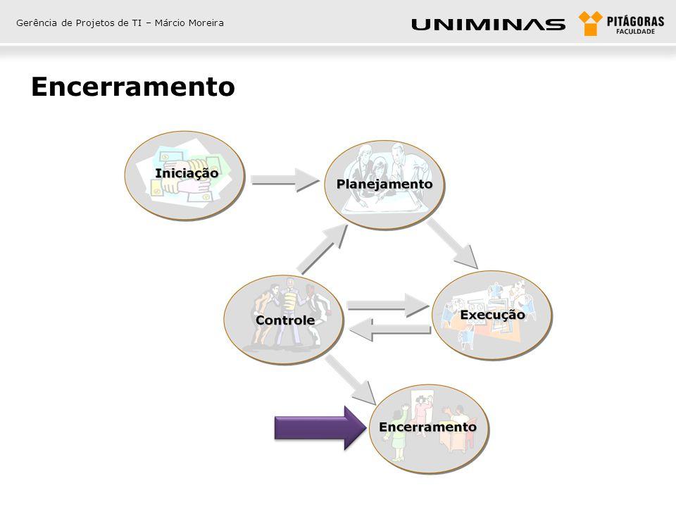 Gerência de Projetos de TI – Márcio Moreira Encerramento