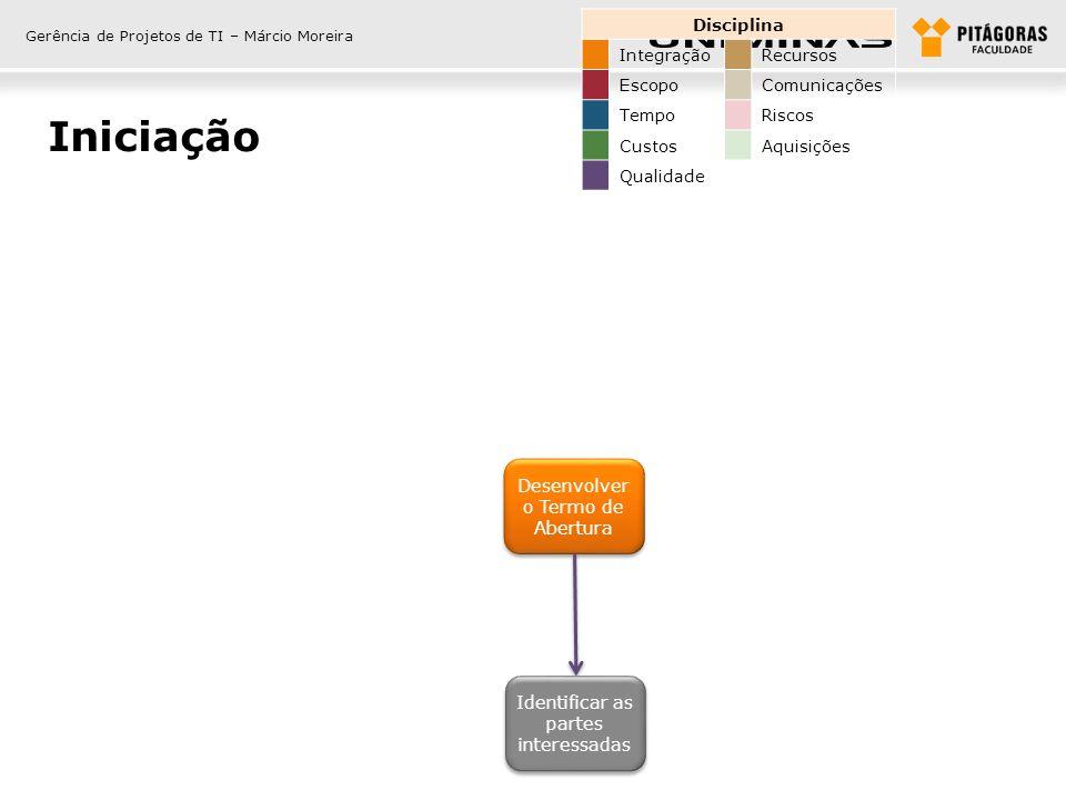 Gerência de Projetos de TI – Márcio Moreira Planejamento