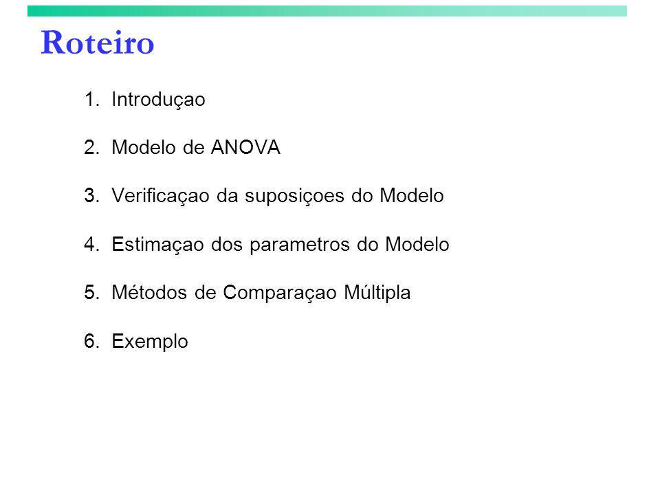 Roteiro 1.Introduçao 2.Modelo de ANOVA 3.Verificaçao da suposiçoes do Modelo 4.Estimaçao dos parametros do Modelo 5.Métodos de Comparaçao Múltipla 6.E