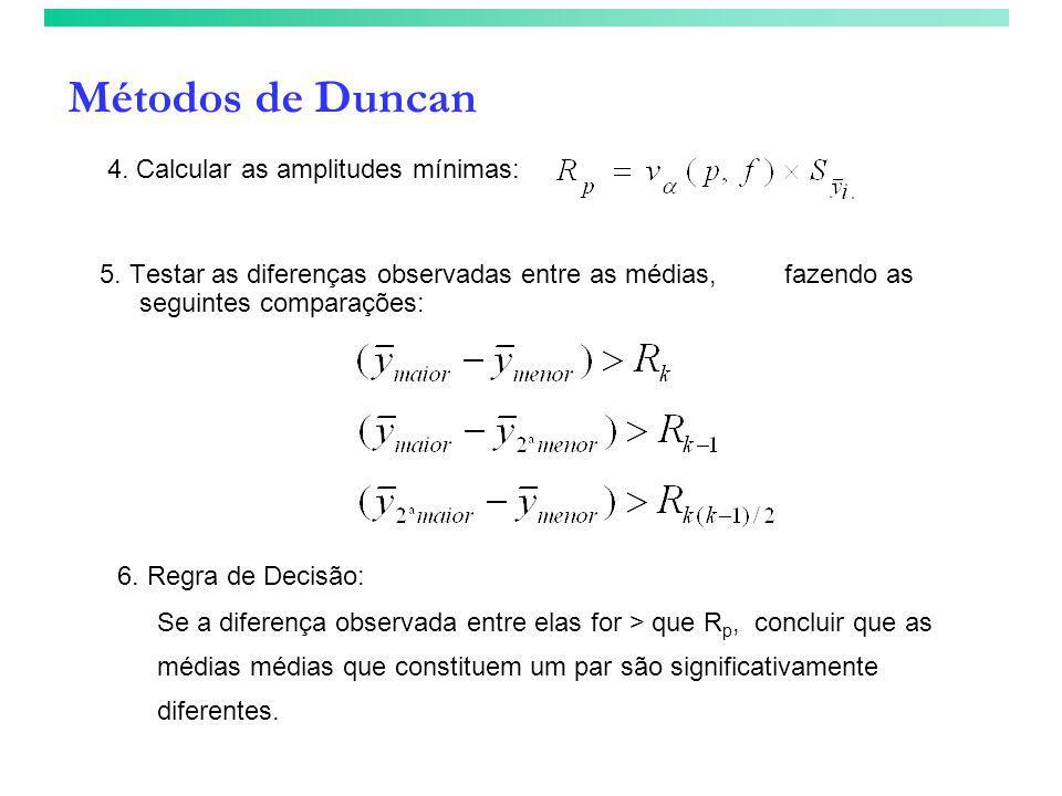 Métodos de Duncan 4. Calcular as amplitudes mínimas: 5. Testar as diferenças observadas entre as médias, fazendo as seguintes comparações: 6. Regra de