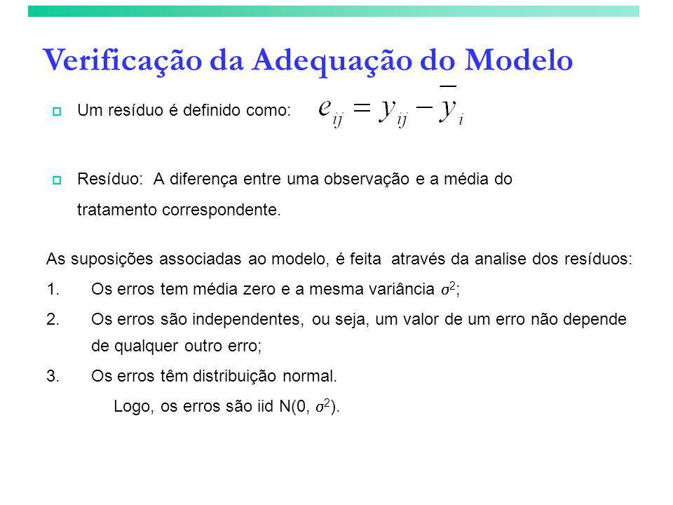 Verificação da Adequação do Modelo  Um resíduo é definido como:  Resíduo: A diferença entre uma observação e a média do tratamento correspondente. A